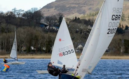 Bala Easter Regatta 2019